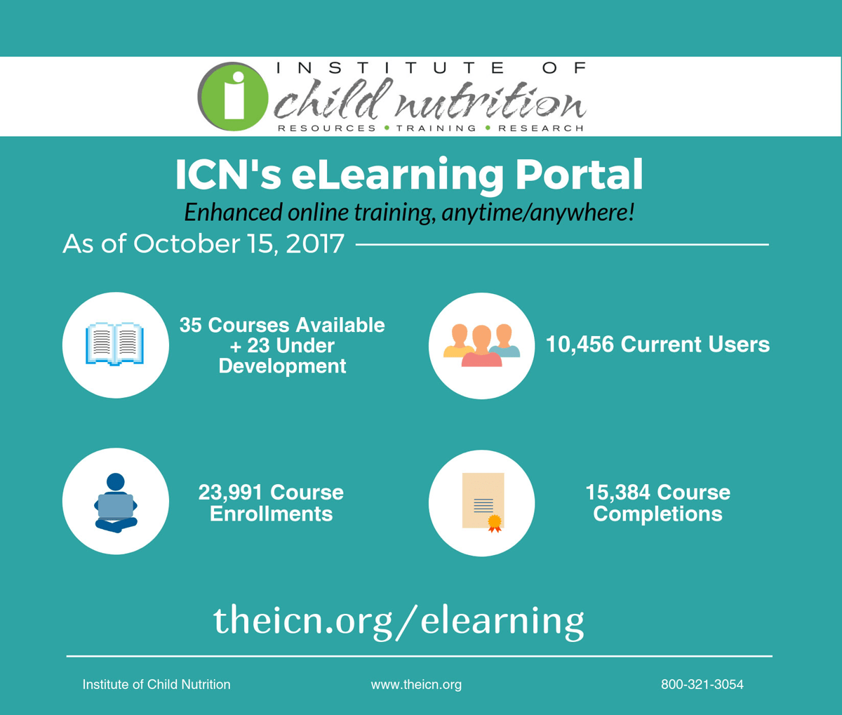ICN e-learning Portal Infographic - October 2017